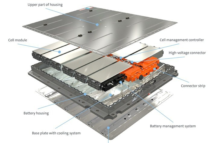 Нові високовольтні батарейні системи
